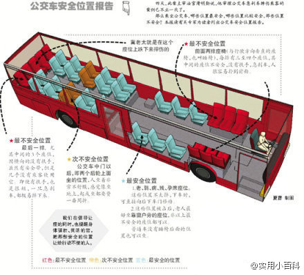 公交安全座位报告 公交车安全座位图 公交车安全座位