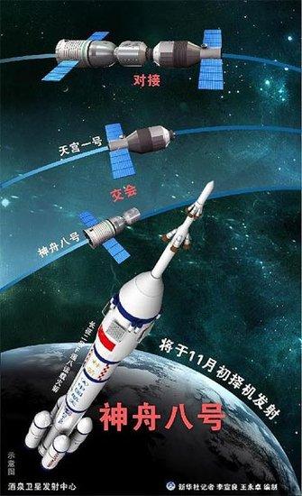 [公告]神舟八号飞船将于11月1日5时58分发射