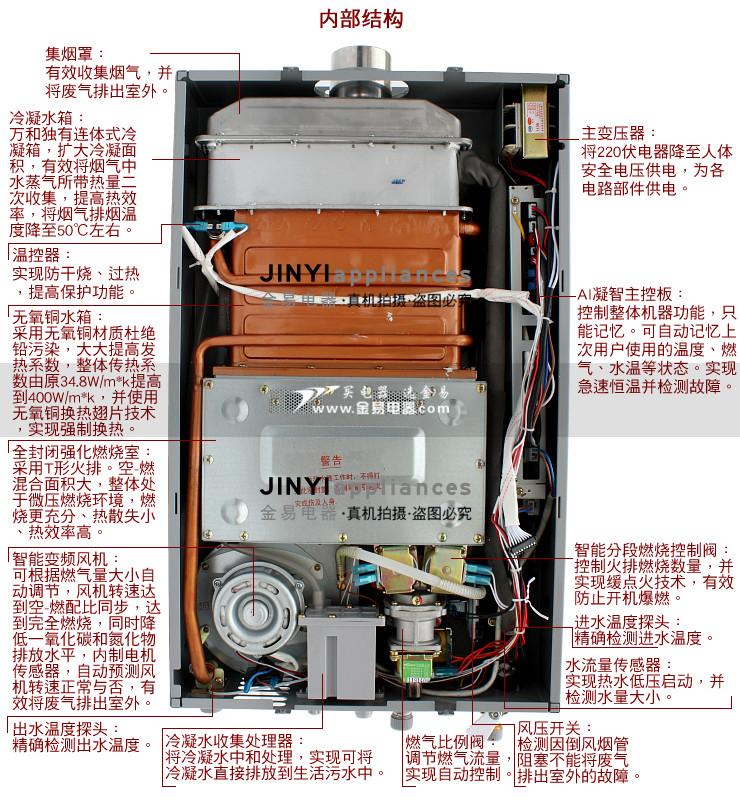 万和热水器结构图