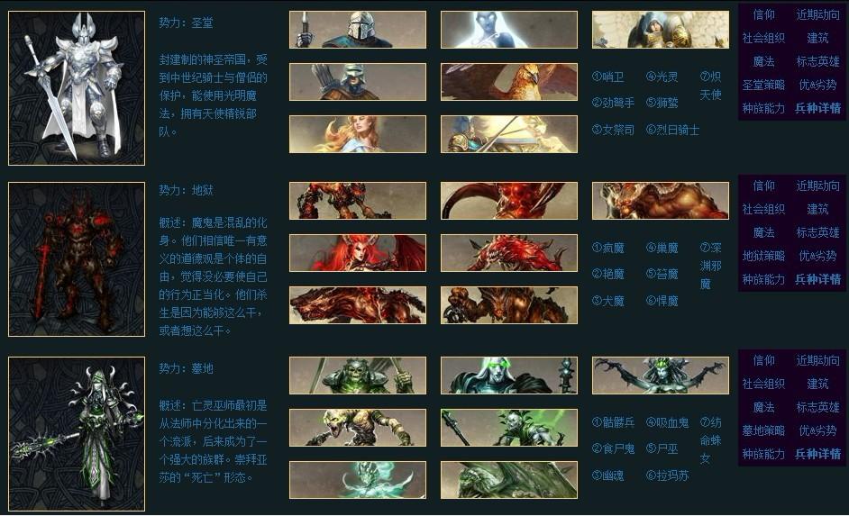 英雄无敌6破解中文版下载,英雄无敌6攻略,英雄无敌6完美破解版!!!