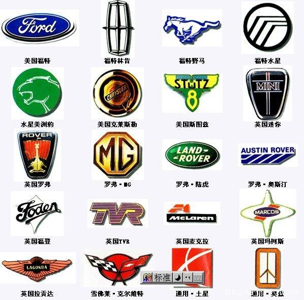 汽车的标志