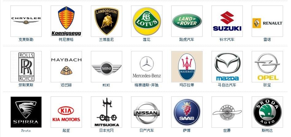 轿车 豪车 车标logo大全