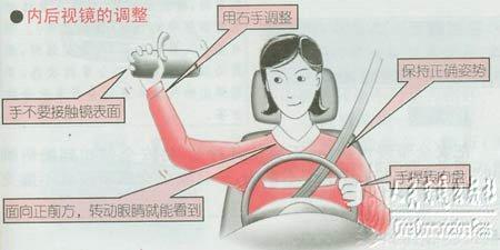 学开车,太全了。都过来看看哦
