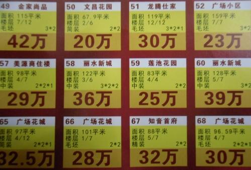 這是蔡甸某房產中介的房屋信息表,看看現在蔡甸二手房價降了沒有.