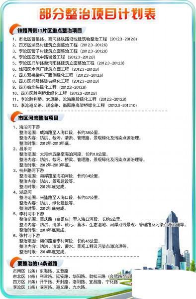 [公告]澳门网上投注官网市容整治出规划表