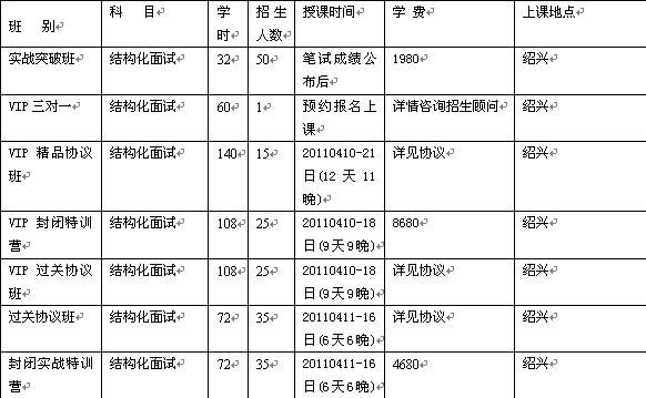 浙江省公务员面试培训在绍兴开班