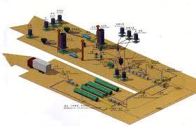 加气混凝土设备生产工艺