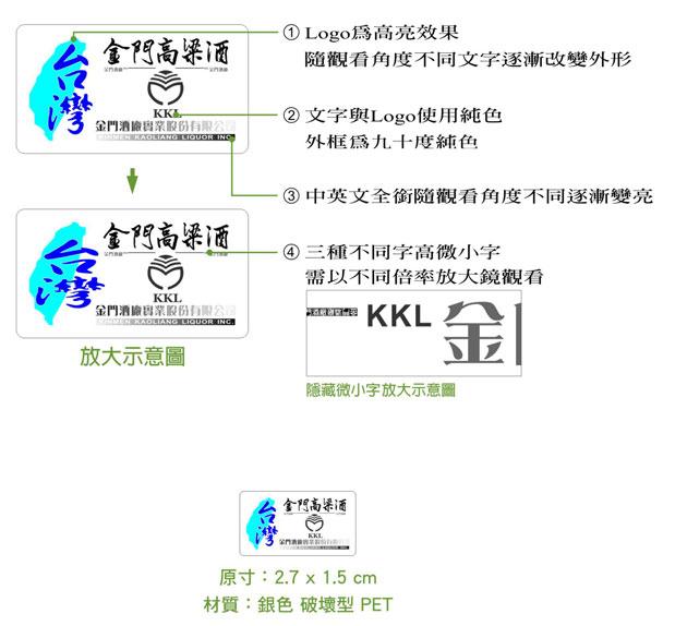金门高粱酒宜春地区总经销诚招宜春各县市代理商!