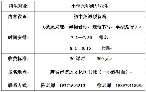 麻城小升初暑期英語培訓